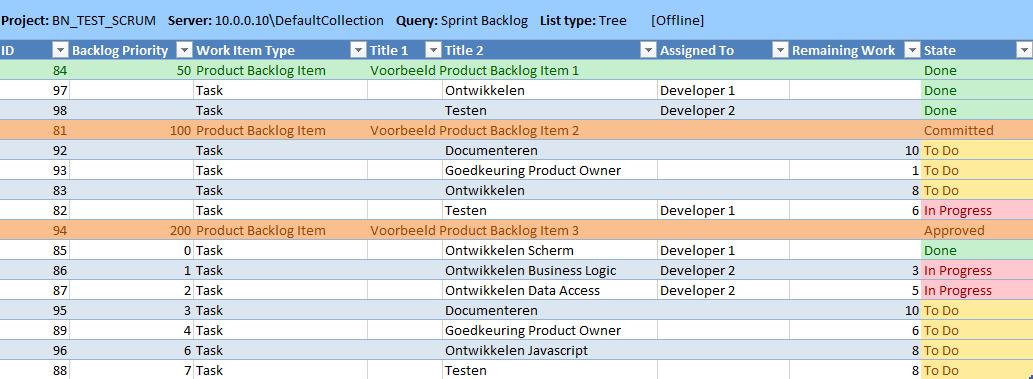 Scrum Backlog Excel Template Images Template Design Free Download